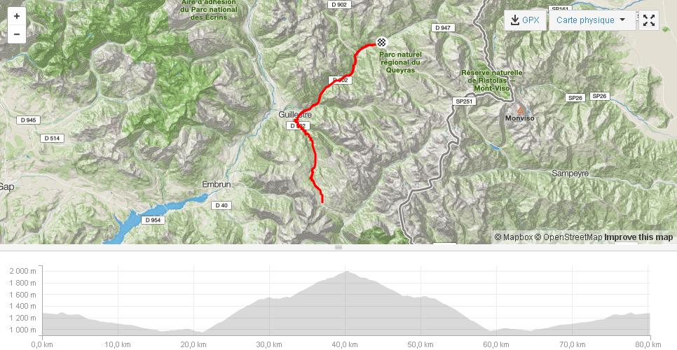 Col du Vars 7majeurs Sortie à vélo Strava